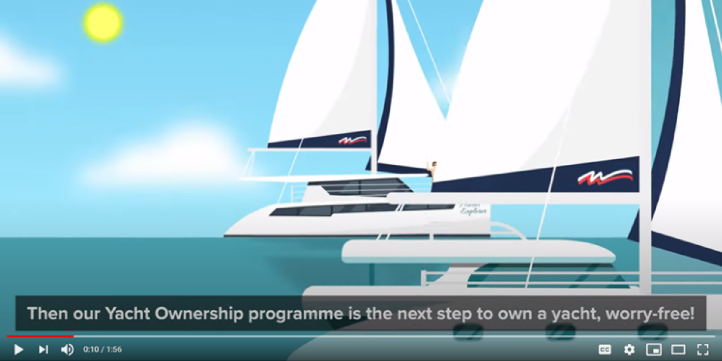 Yacht Ownership